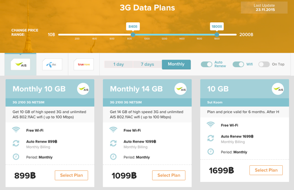 3G Data Plans on MobileTopup.com