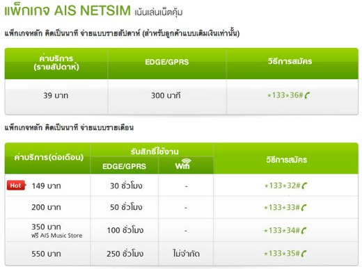 ais netsim package